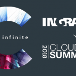 CentrixOne's cloud CRM team participates in Ingram Micro Cloud Summit in Boca Raton